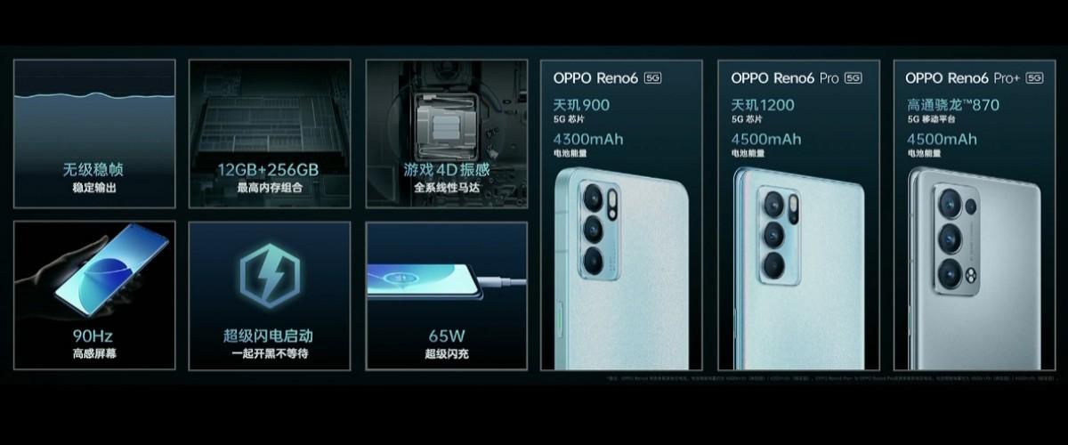 Oppo Reno6 시리즈는 90Hz 화면과 65W 충전으로 출시됩니다.